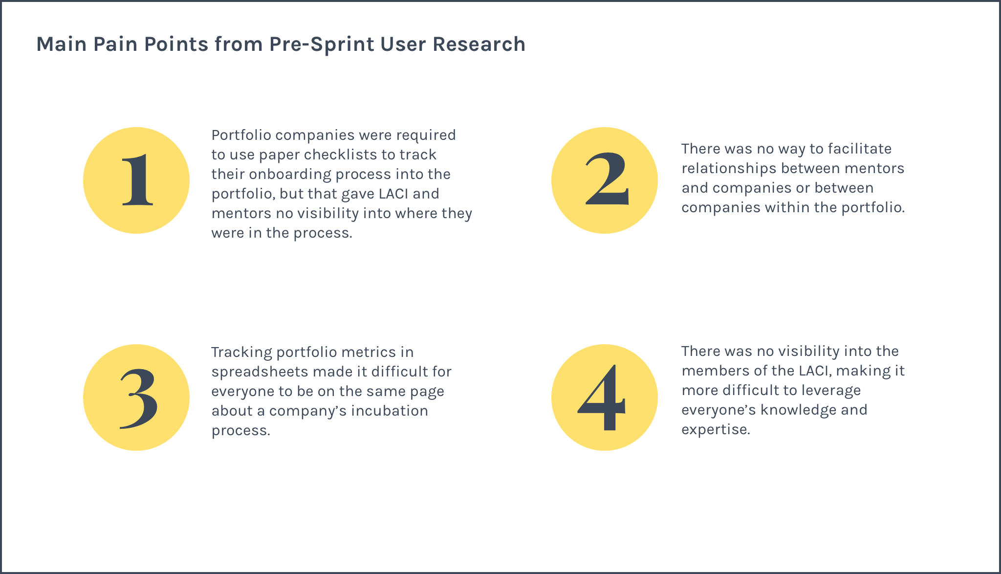 4 main pain points from pre-sprint user research