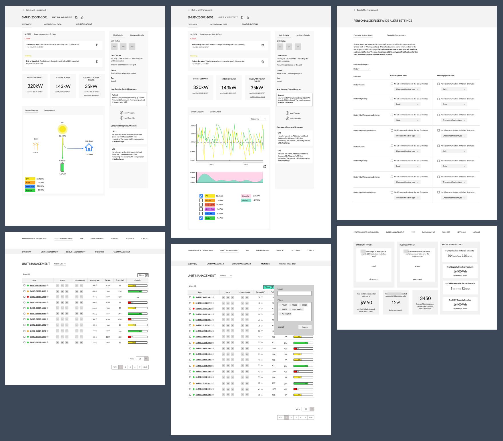 selected wireframes