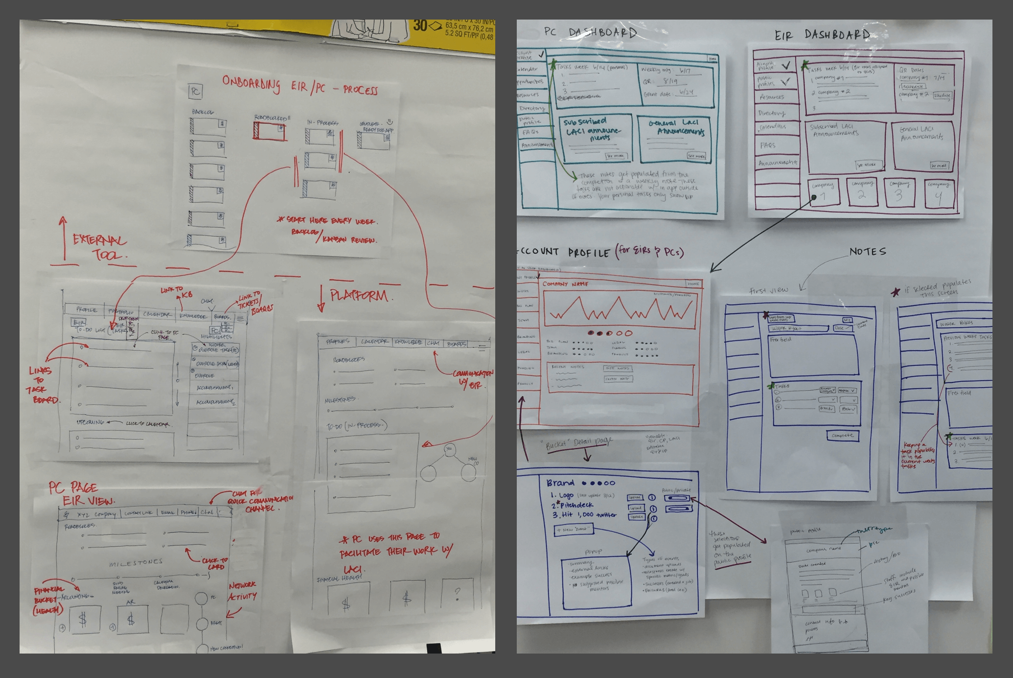 selected sketches from the design sprint